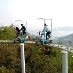 Skycycle - Pedal-Powered Ride Not a Coaster
