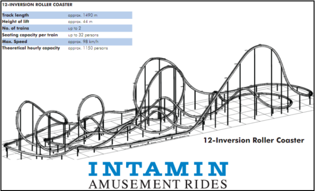 Intamin-12-Looping-Coaster
