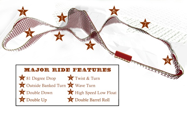 Silver Dollar City - Outlaw Run Layout